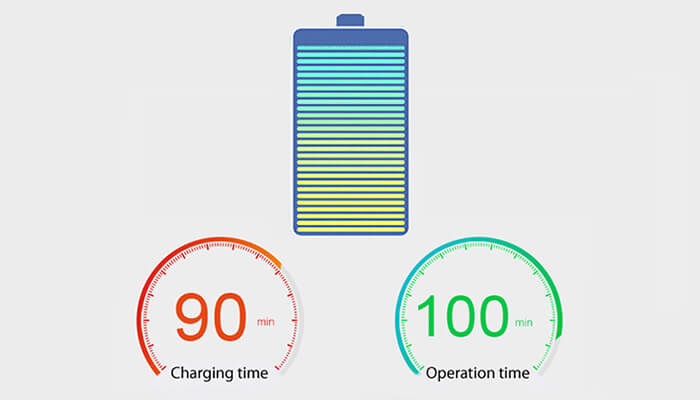 the charging time and operation time of TurBowing Cubee F9 Robot