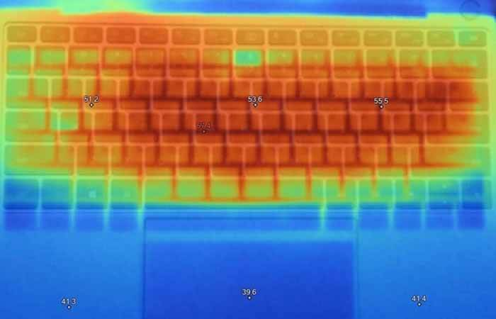 Choosing best heat dissipation in the laptop, best way to keep cool while  gaming | GearBest Blog