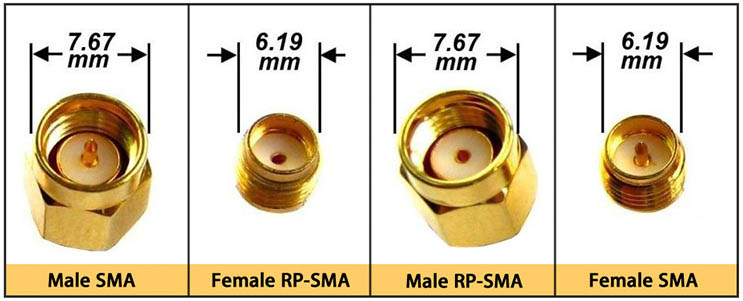 Differences of SMA vs RP-SMA Connectors
